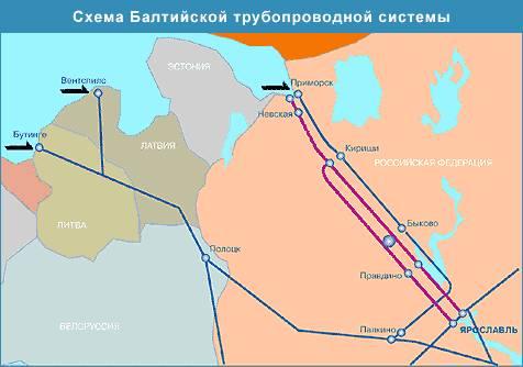 Схемы нефтепроводов.