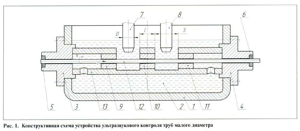 Рис. 1. Конструктивная схема устройства ультразвукового контроля труб малого диаметра.