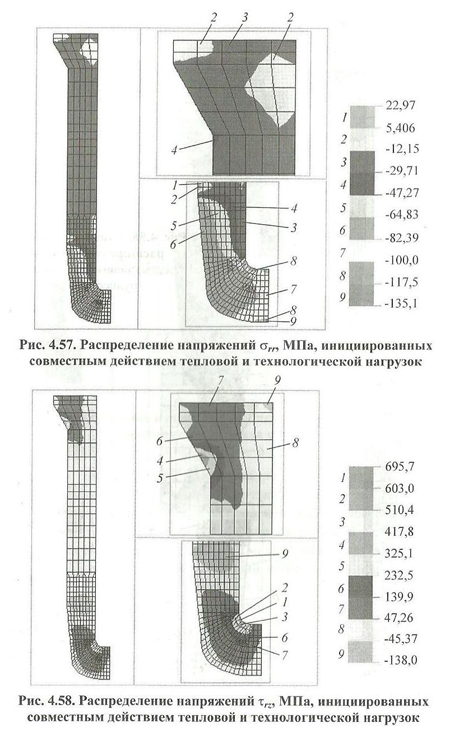 Прогрессивные процессы объемной штамповки.